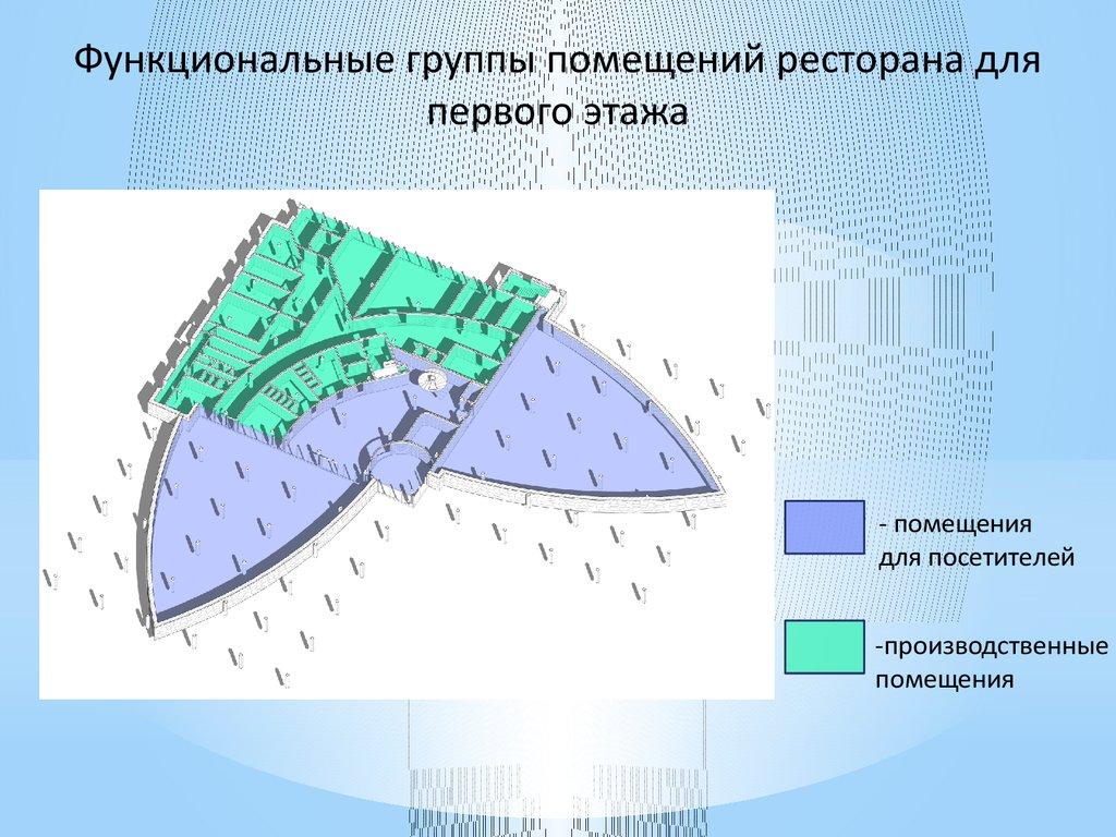 бизнес план по открытию букмекерской конторы