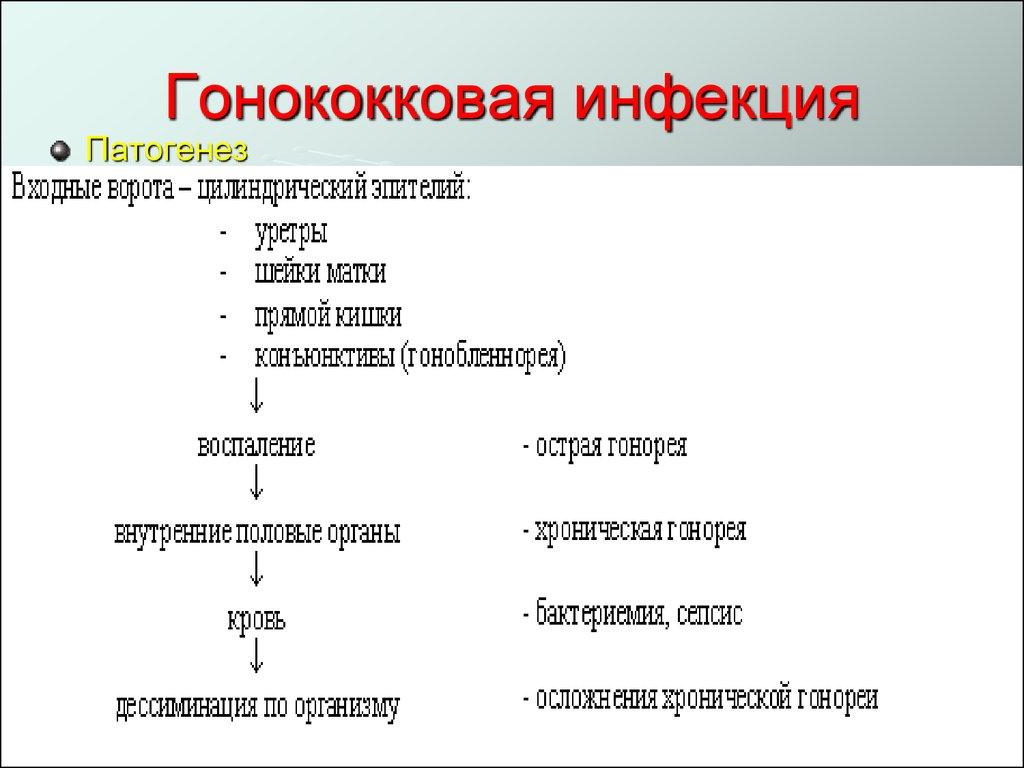 svechi-vaginalnie-s-maslom-chaynogo-dereva