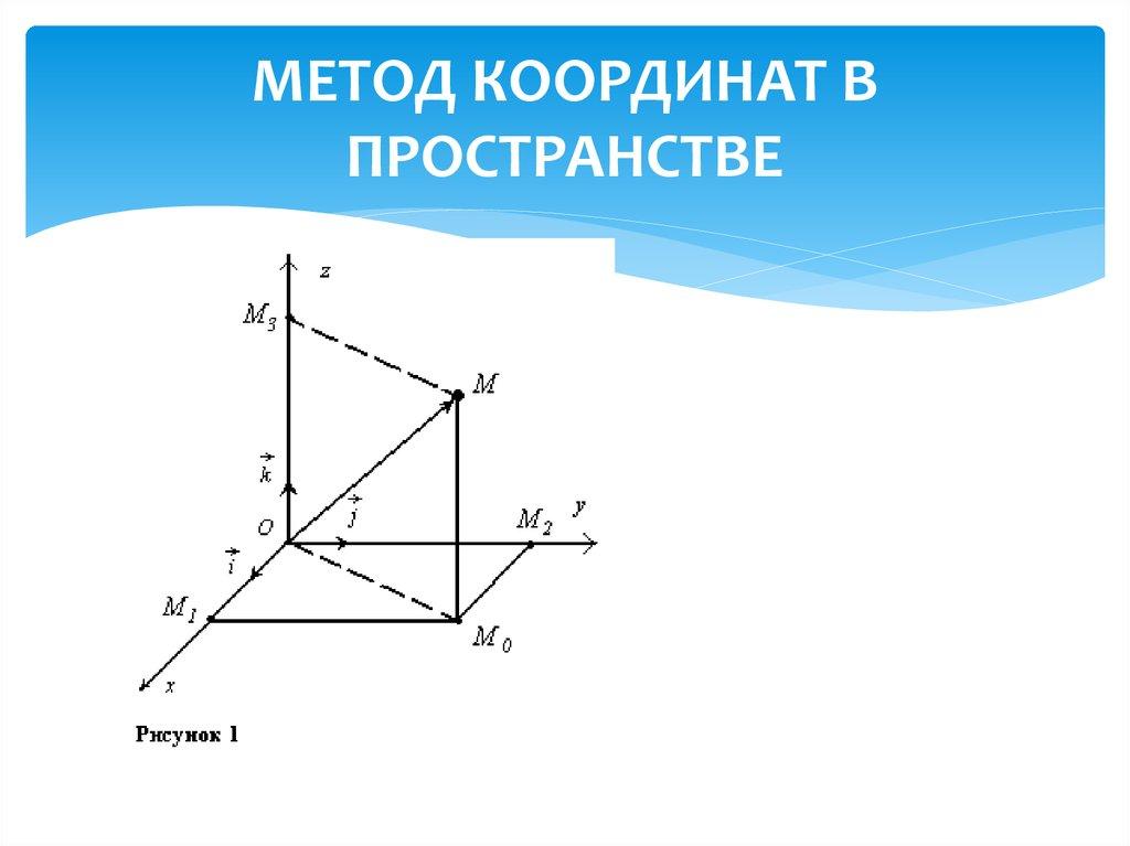 Рисунки по координатам в пространстве