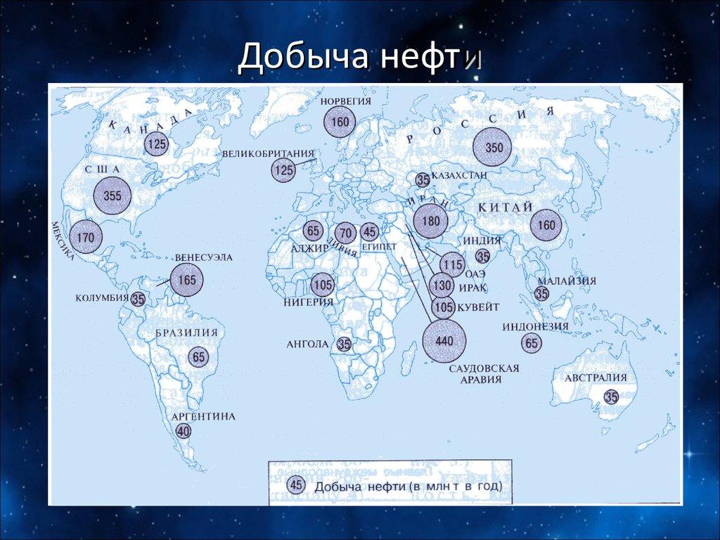 презентация легкая и пищевая промышленность россии 9 класс