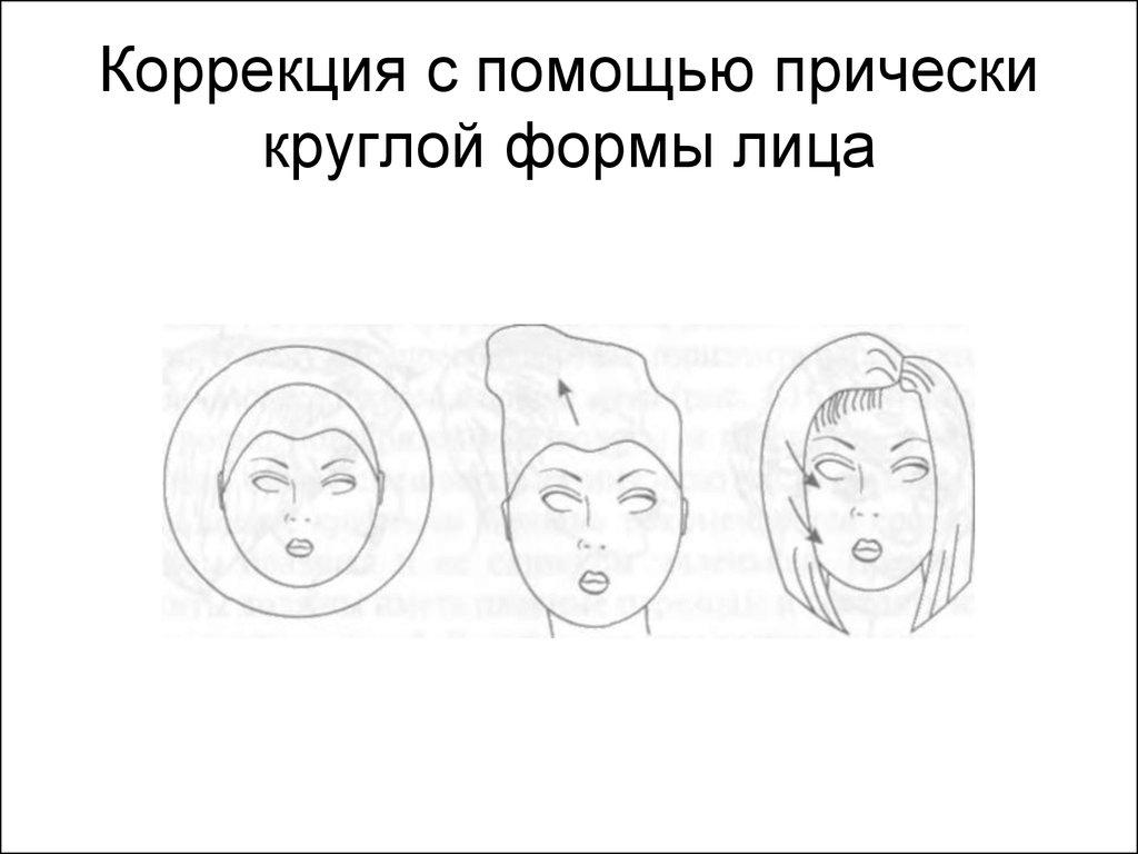 коррекция лица с помощью прически фото
