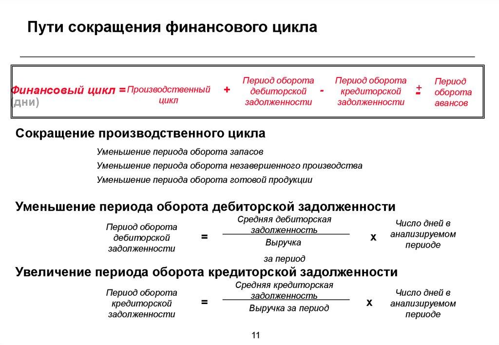 Бухгалтерский учет упрощенный realtcity gel ru Ведите учет и сдавайте бухгалтерский учет упрощенный отчетность Специально для бухгалтеров небольших компаний финансово экономический