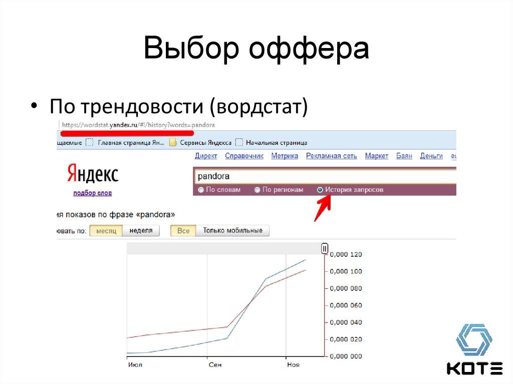 работа в интернете анализ