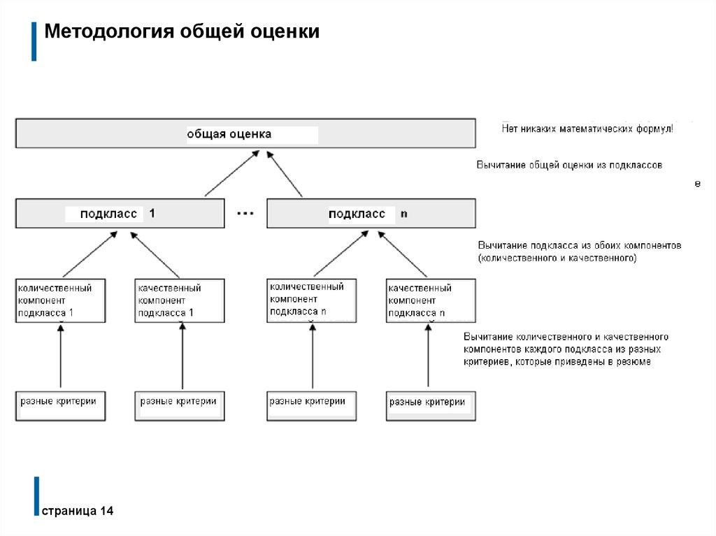 принципы экономического анализа курсовая