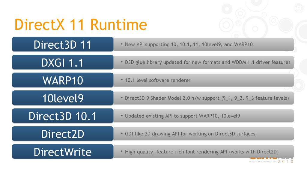 DirectX 11 Free Download Overview