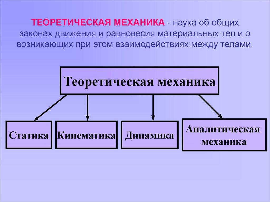 курсовые работы пластиковые карты в россии