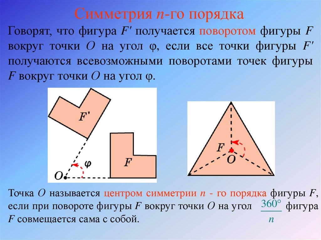 Ответы@kikuni-konserv.ru: Помогите построить поворот вокруг точки.ГЕОМЕТРИЯ