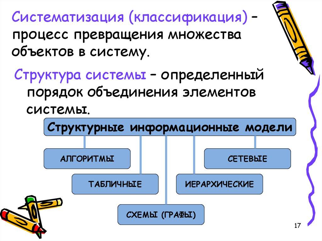 уроки ppt презентация эффекты