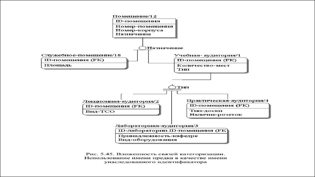 Нормировка показателей   Подготовка и обработка, анализ и ...