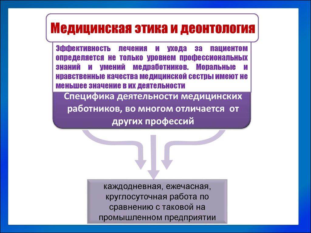 Презентация Здоровье И Болезнь