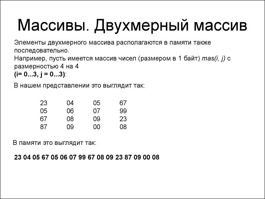 архитектура сумма чисел со знаком