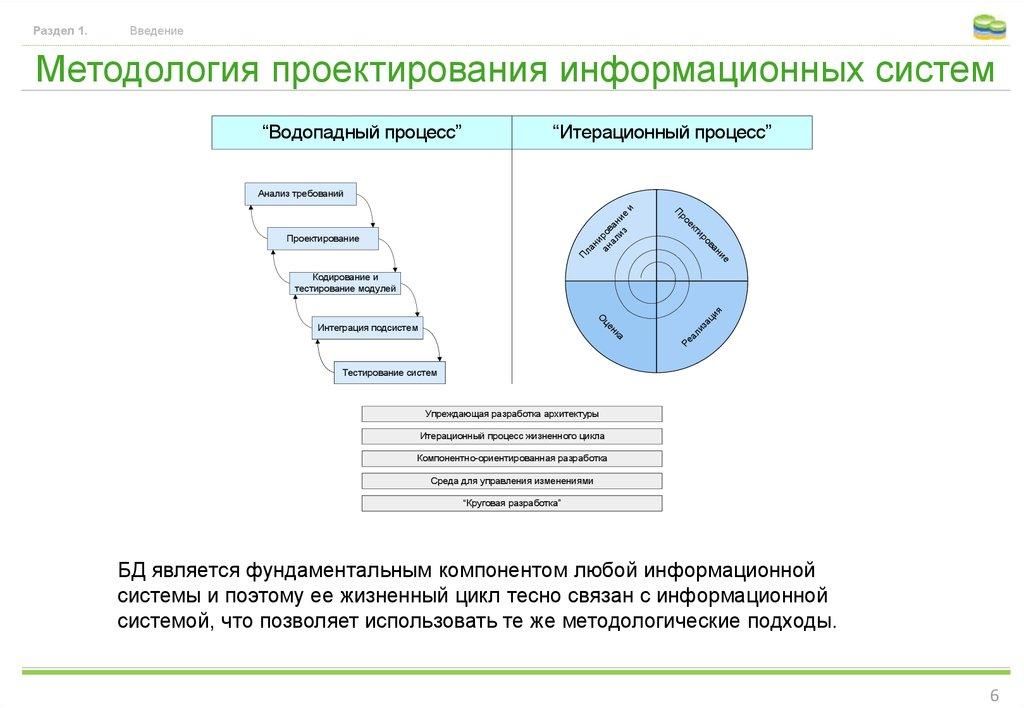 Проектирование информационных систем курсовая скачать ...