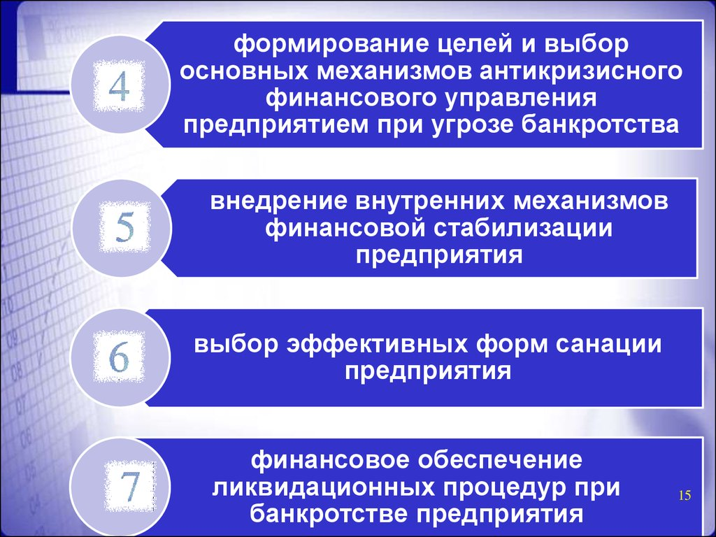Методы и приемы антикризисного управления организациями ...: http://ppt-online.org/105636