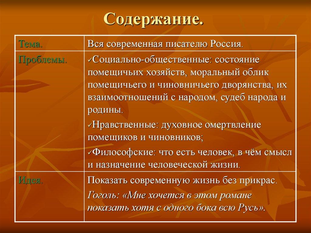 сочинение на тему образ народа в поэмах твардовского