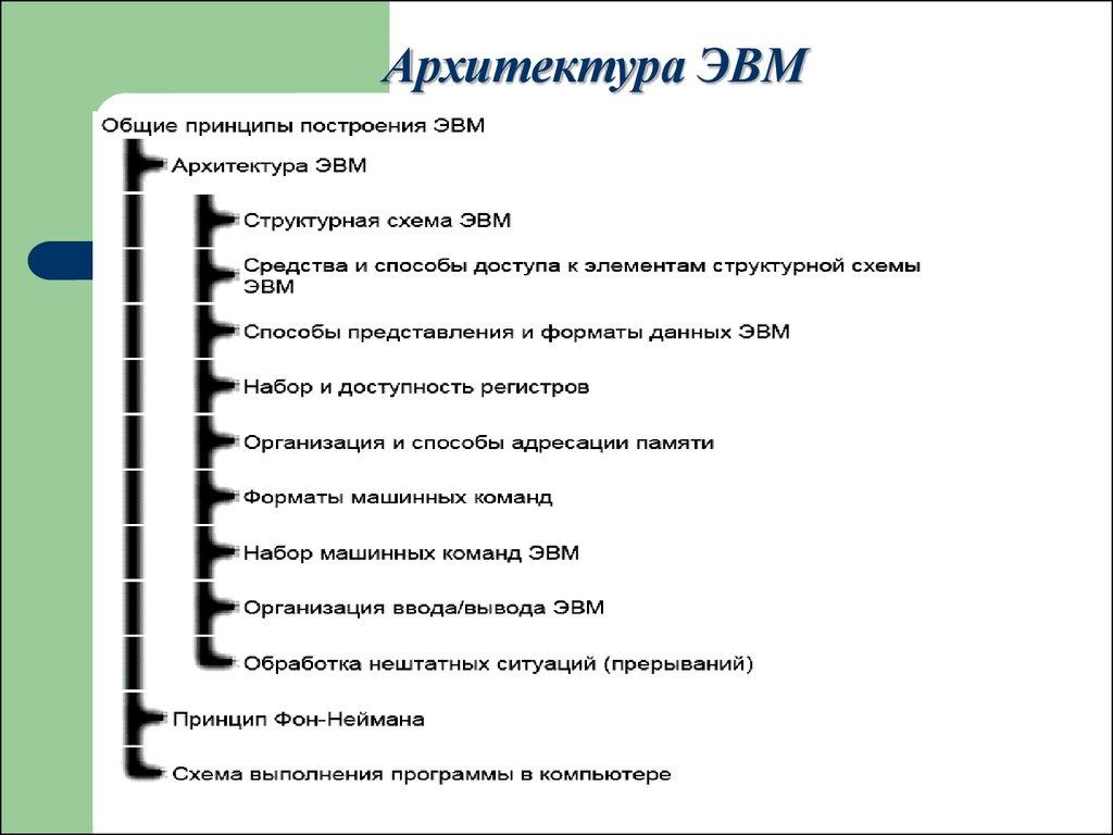 Язык Программирования Ассемблер Книга