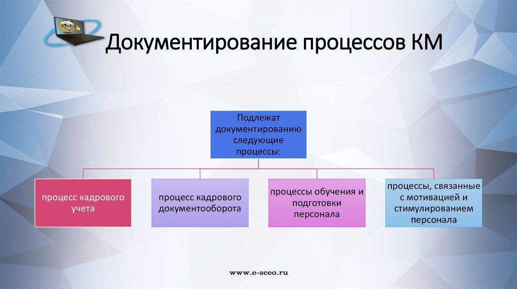 этапы определения стратегии организации