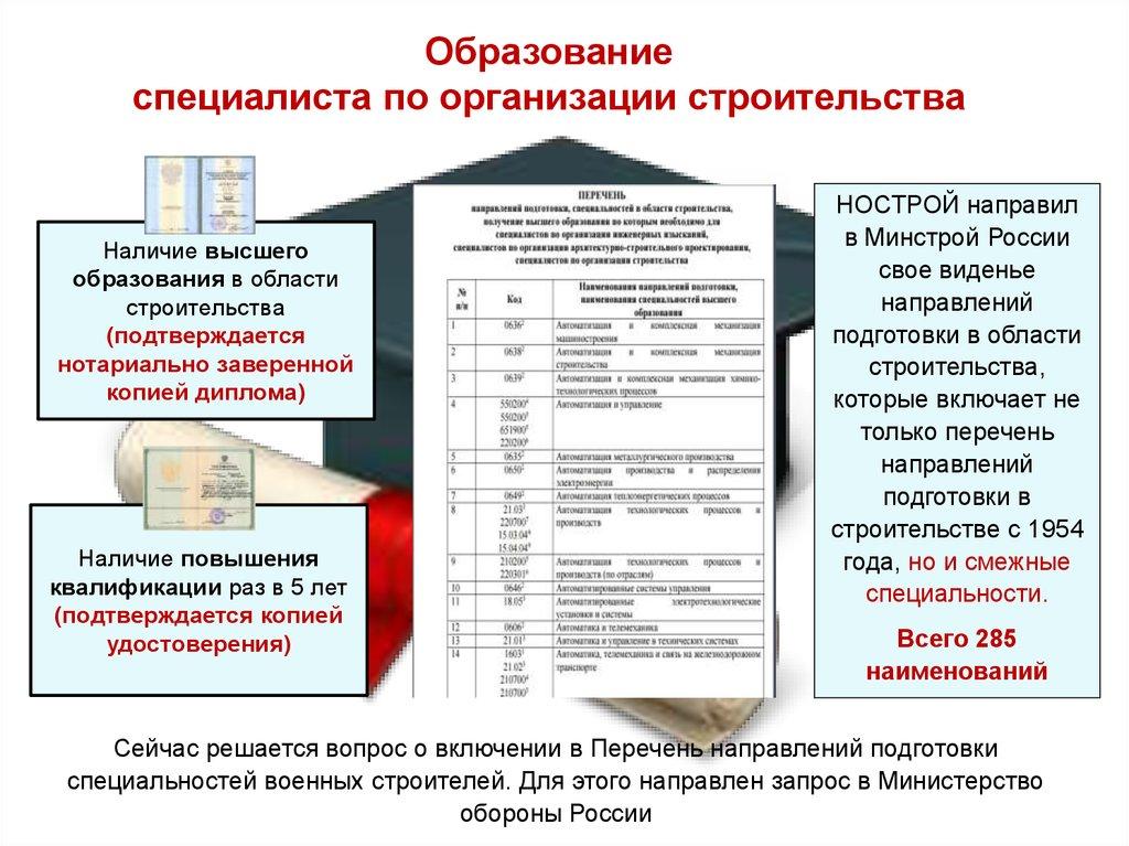 Должностные инструкции в области строительства