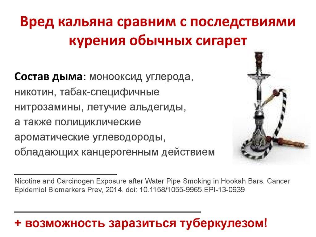 Все предприятия, в которых было запрещено использование табачных смесей в кальянах, серьезно пострадали