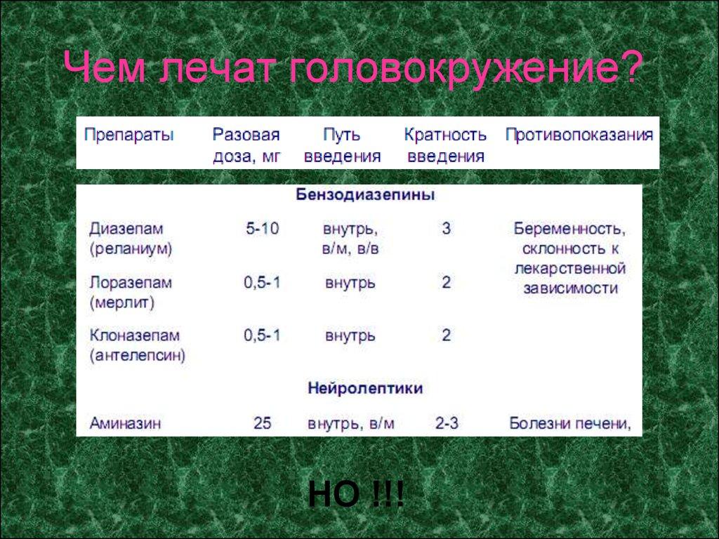 Сургитрон для лечения эрозии шейки матки отзывы