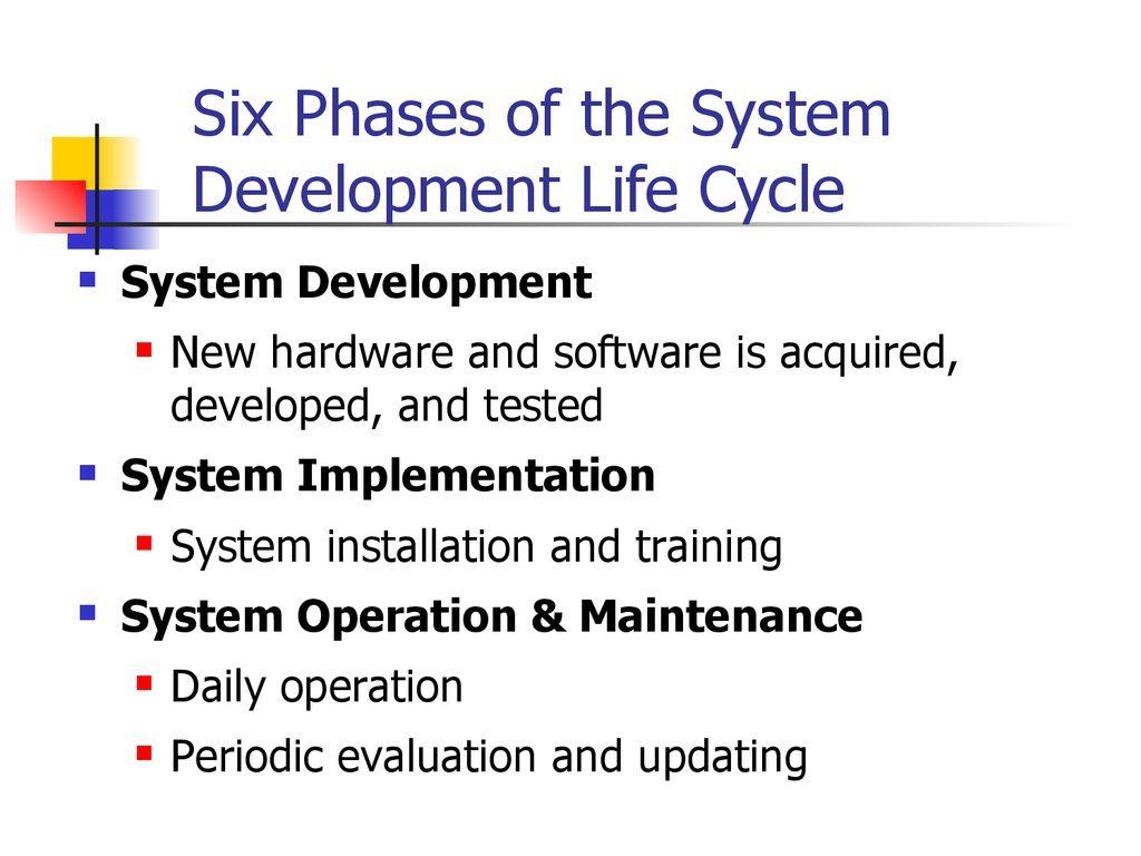 System Development Life Cycle Sdlc Cs208 презентация