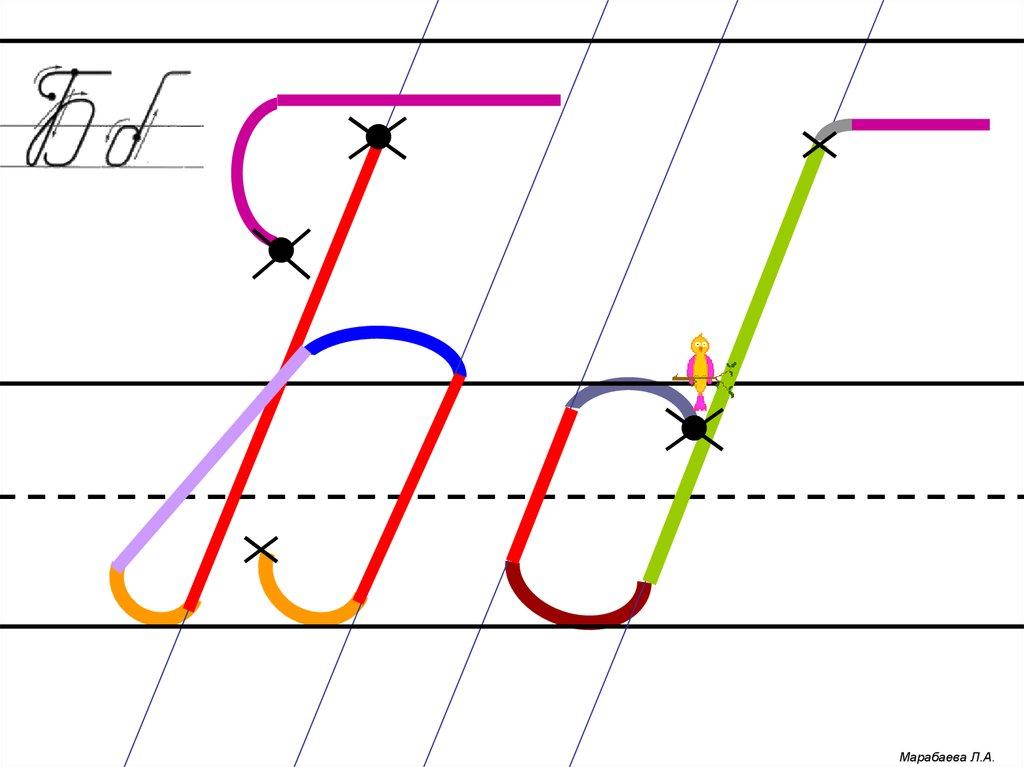 знакомство с основным алгоритмом письма 1 урок