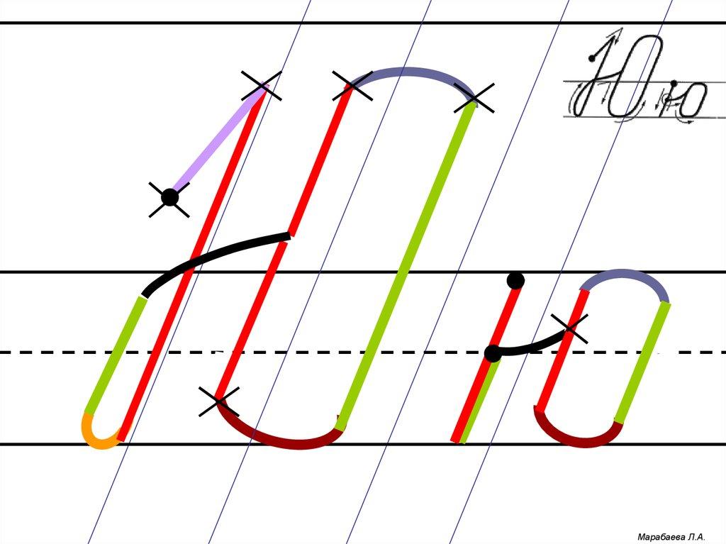 знакомство с основным алгоритмом письма урок