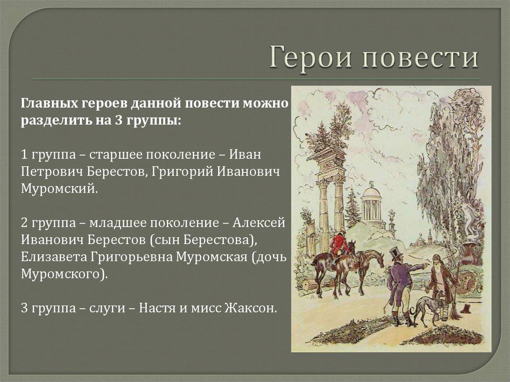 Повесть Пушкина Станционный Смотритель Сочинение