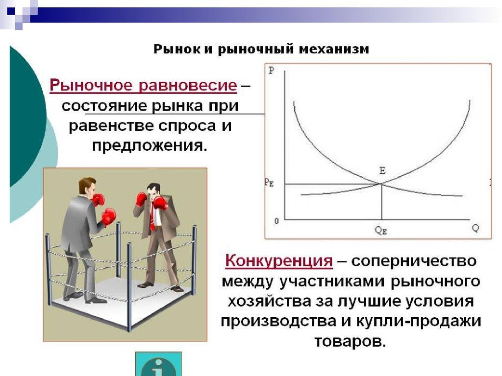 экономическая эффективность инвестиций курсовая работа