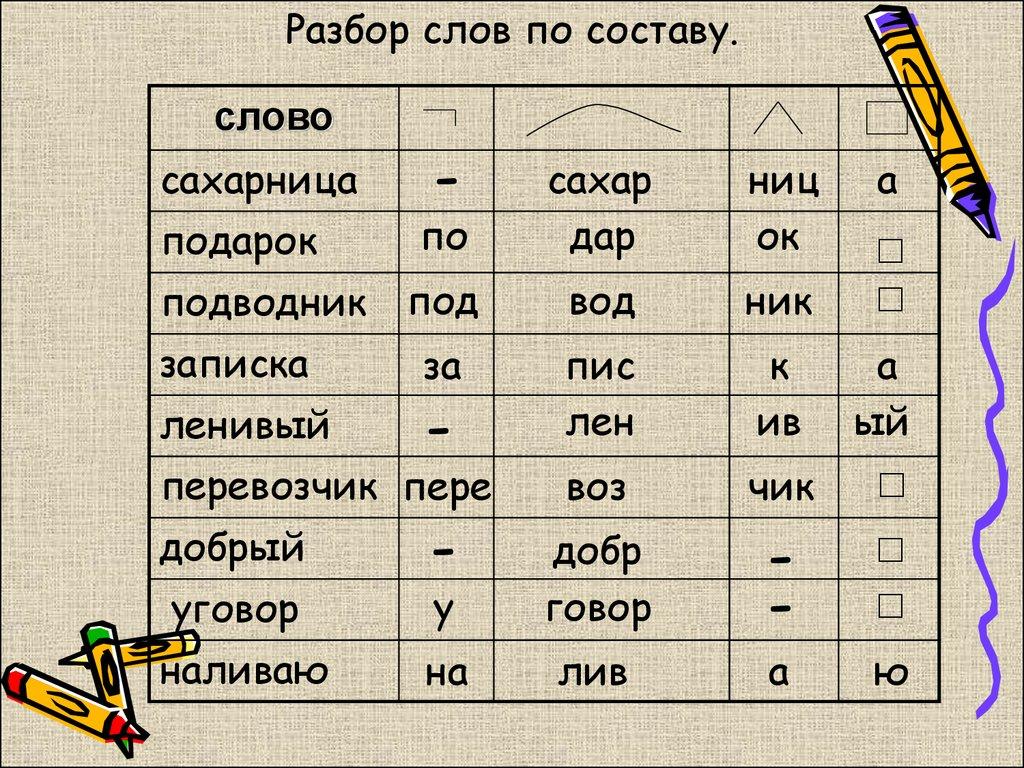 Разбор по составу слова подарить
