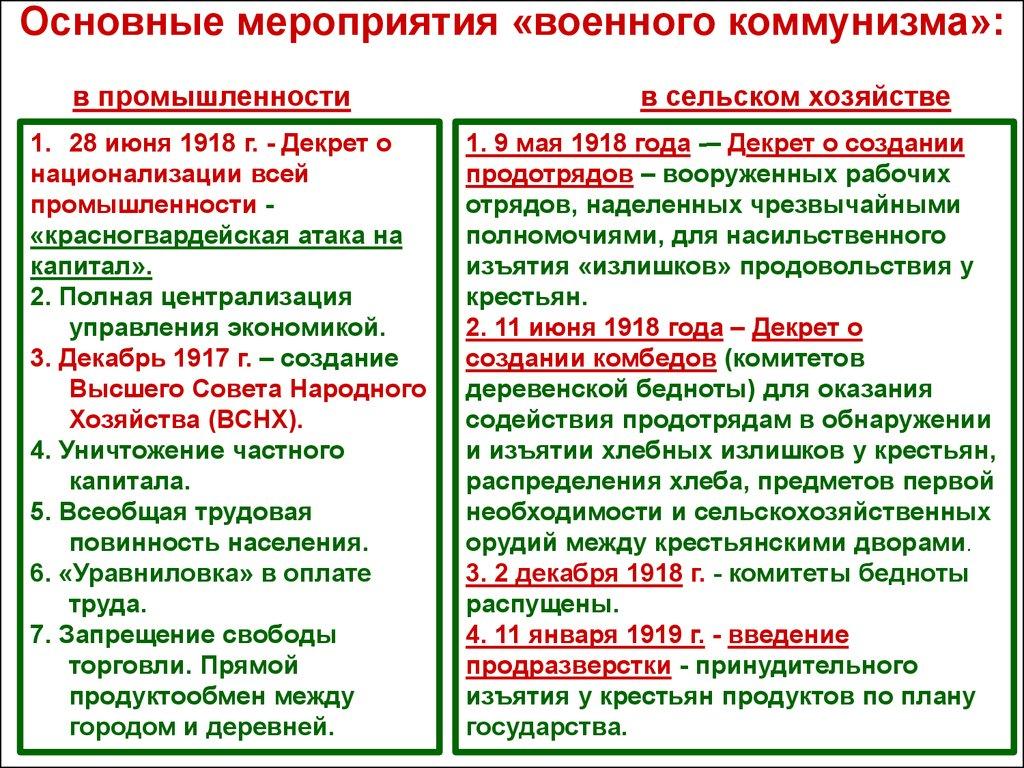 Картинки по запросу Внутренняя политика советского правительства в 1917–1920 . «Военный коммунизм».