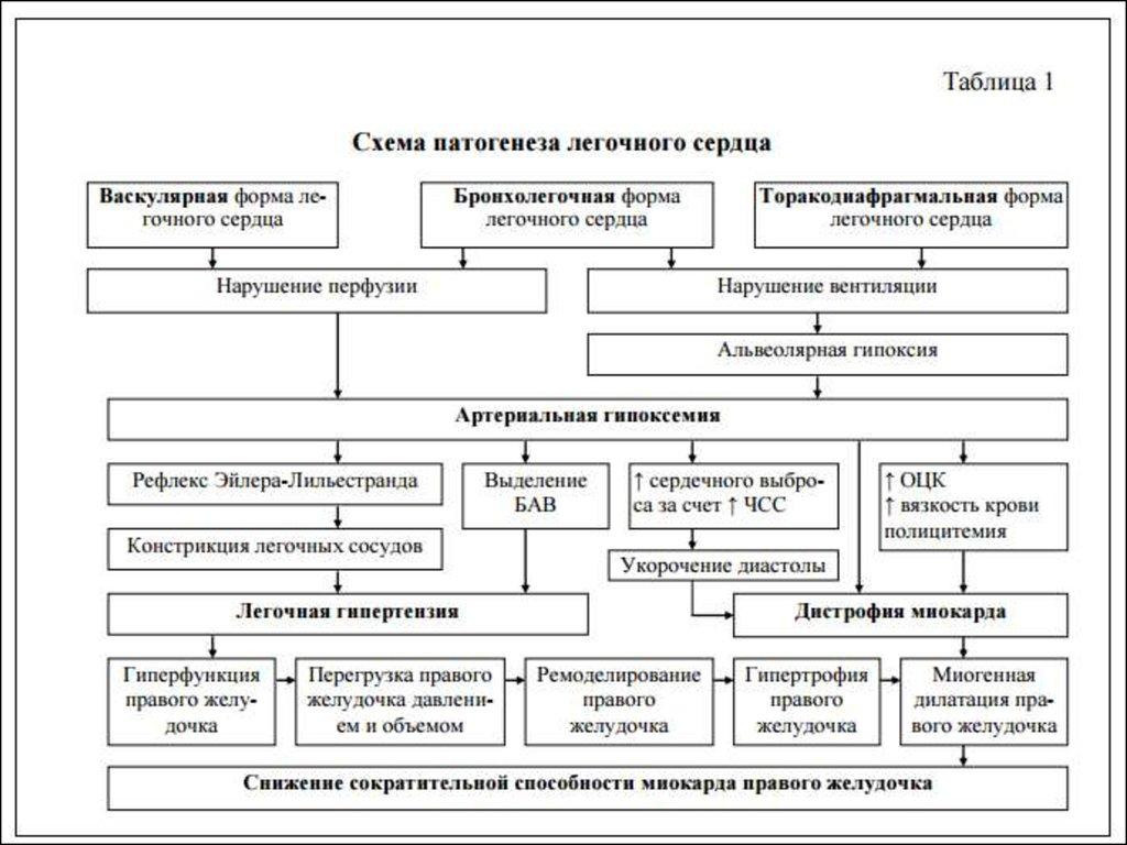 Эритроцианоз