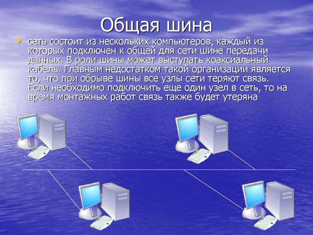 Компьютеры связанные каналами передачи информации