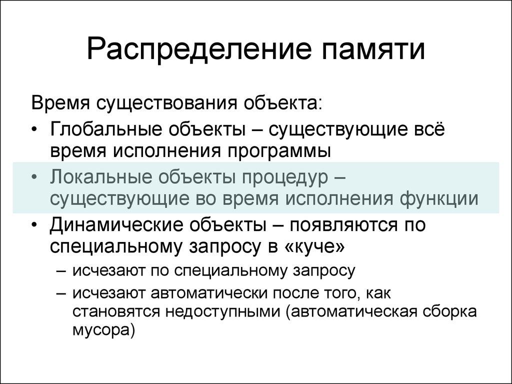 Распределение памяти - презентация ...: ppt-online.org/15593