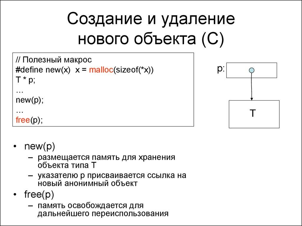 Создание и удаление нового объекта (C): ppt-online.org/15593