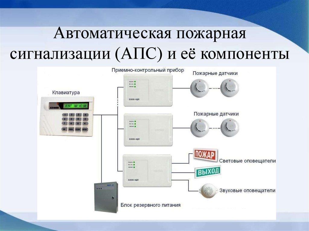 техническое обслуживание автоматической пожарной сигнализации организации