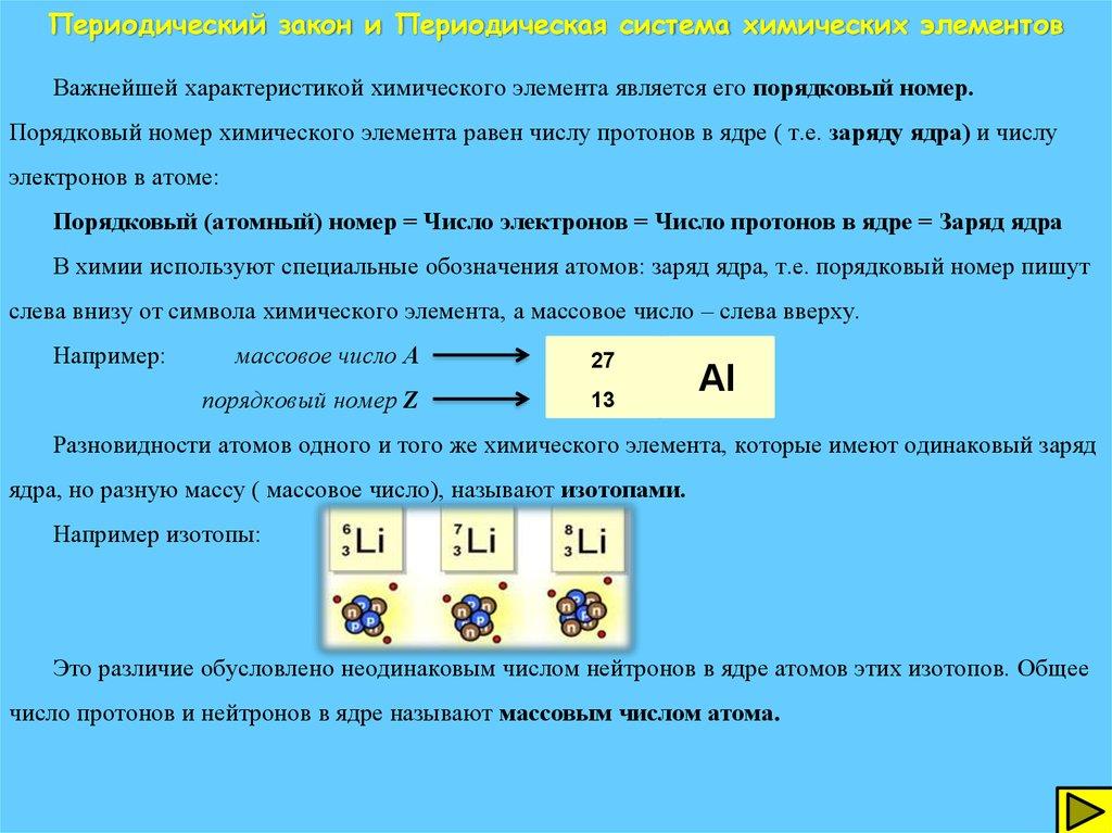 Минфин России : Приказ Минфина России от 172н