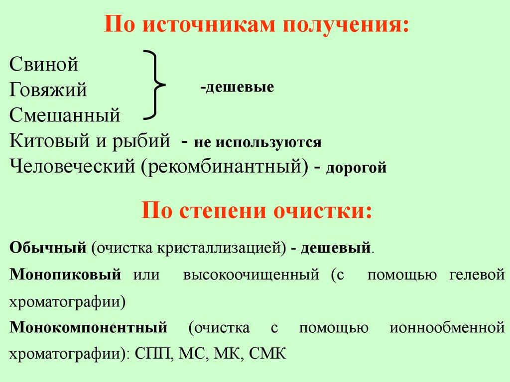 препараты при гипотиреозе отзывы