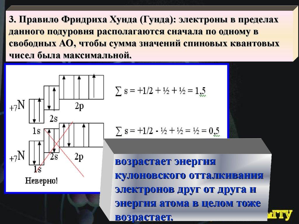 презентация периодически закон