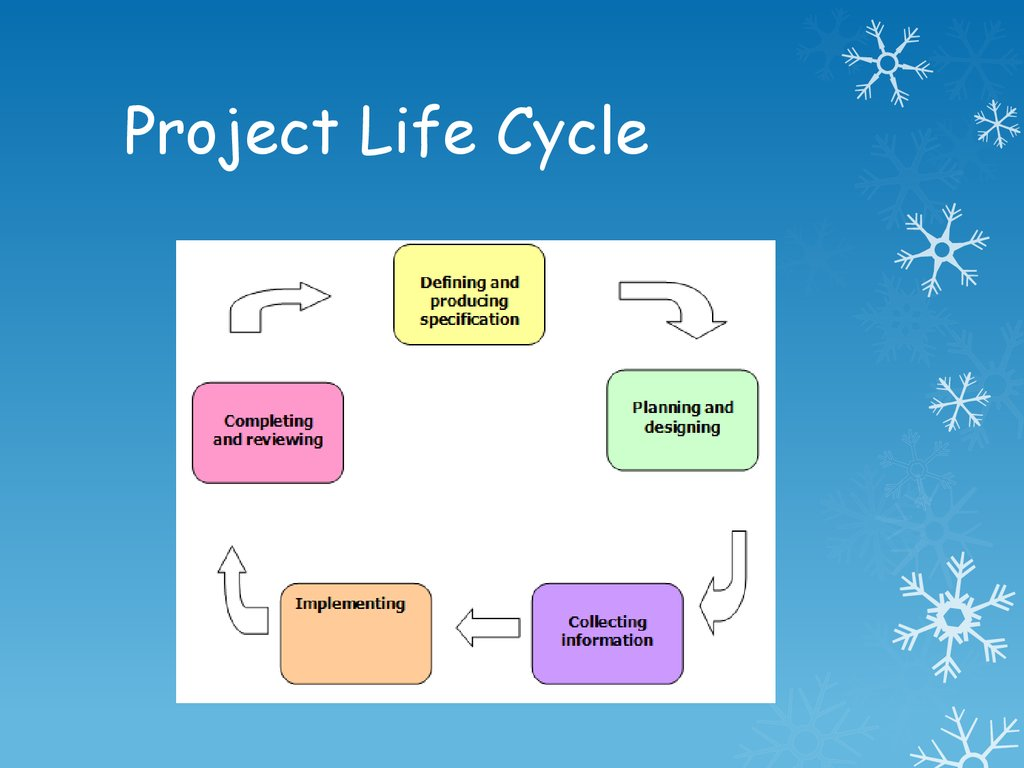 life stages p1 Unit 4: development through lifestages- p2 posted on february 3, 2015 by chizzel p2-explain the potential effects of five different life factors on the development of an individual life factors that influence an individual: social class as you grow up you may belong to a low income family and could face poor diet, poor.