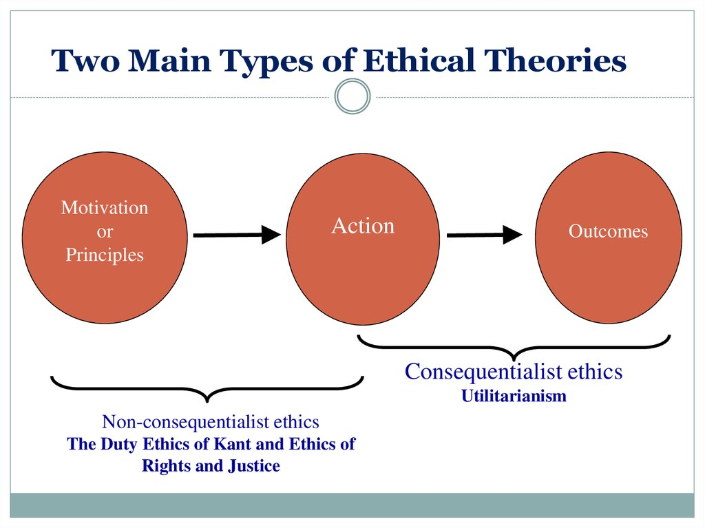 Ethics: a general introduction