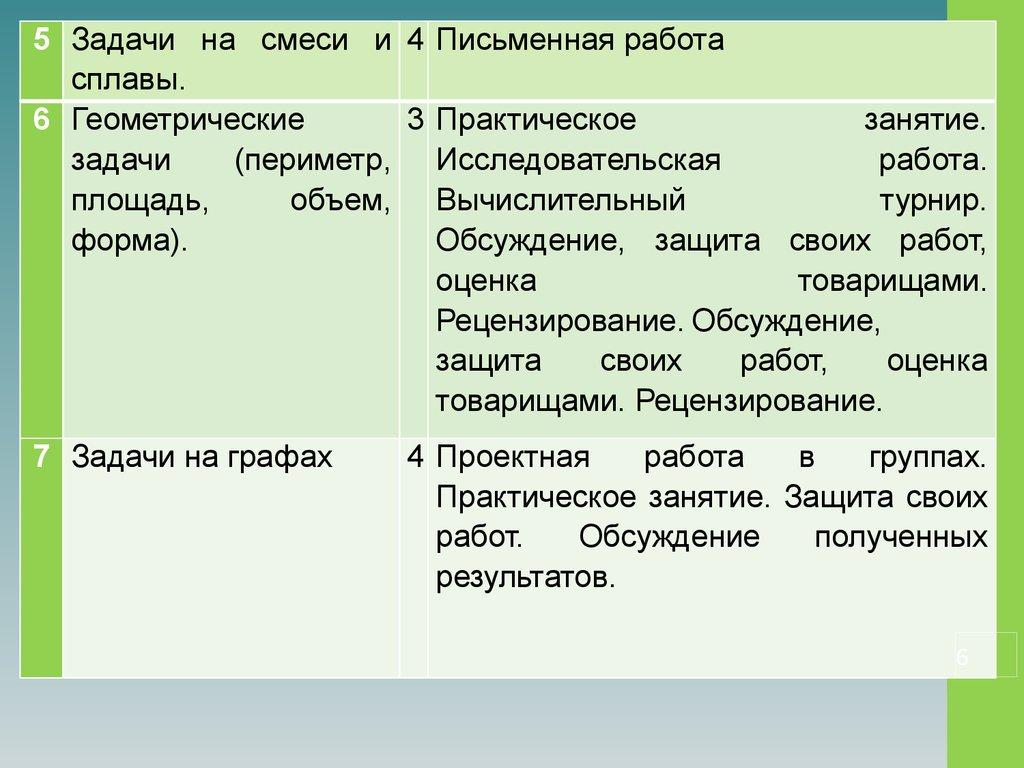 периметр презентация 5 класс