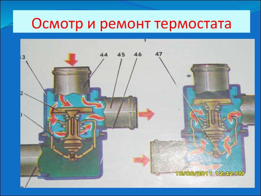 Ремонт термостата своими руками