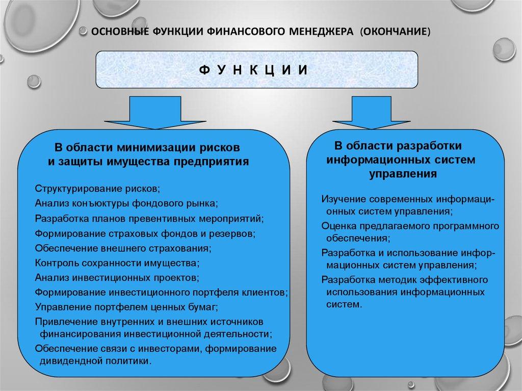 концепции и функции менеджмента реферат