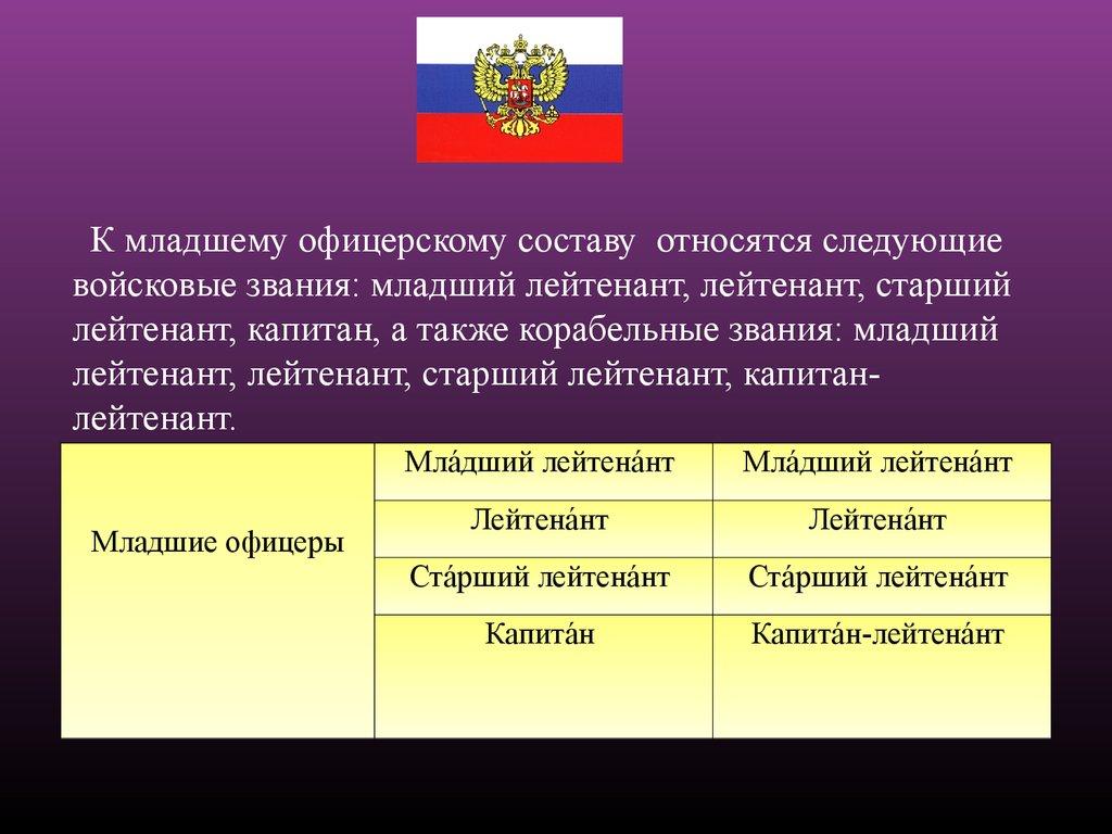 """Федеральный закон от N 53-ФЗ (ред. от ) """"О воинской"""