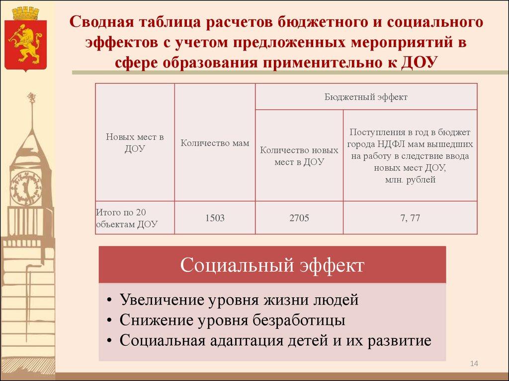Попова финансы предприятий