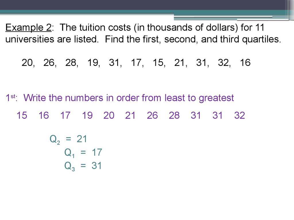 Find The First, Second, And Third Quartiles 20, 26, 28, 19