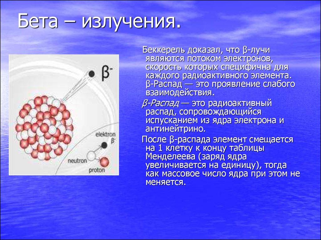 складовская кюри и открытие радиоактивных элементов радия полония презентация