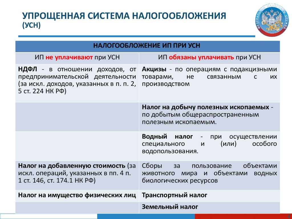 pdf the national flood insurance