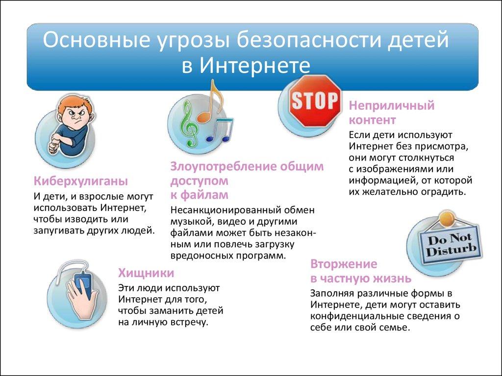 Видео безопасность в сети интернет для школьников