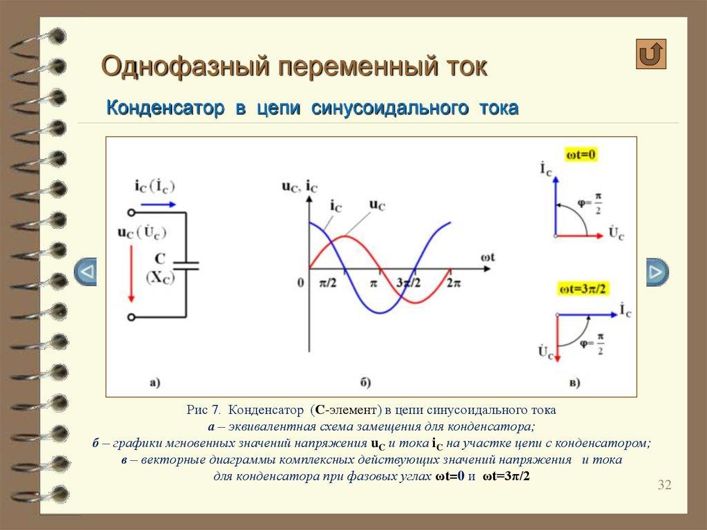 Электротехника цепи переменного тока